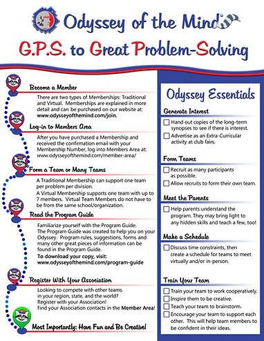 GPS-to-Great-Problem-Solving (1).jpg