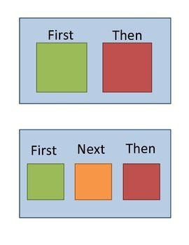 """Um esquema um pouco mais simples com """"antes"""" e """"depois"""", ou """"antes"""", """"depois"""" e """"por último"""". Fonte: http://bit.ly/1fIE88z"""