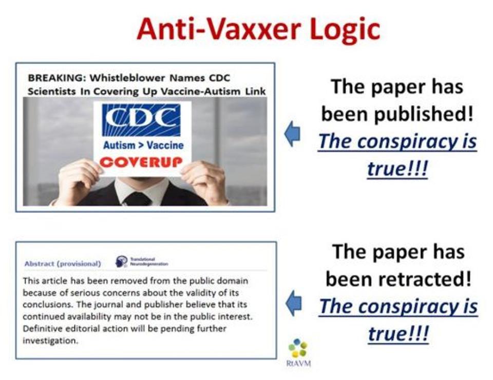 A lógica antivacina: O paper (de Brian Hooker) foi publicado. A conspiração é verdade!!! O paper foi retirado. A conspiração é verdade!!!