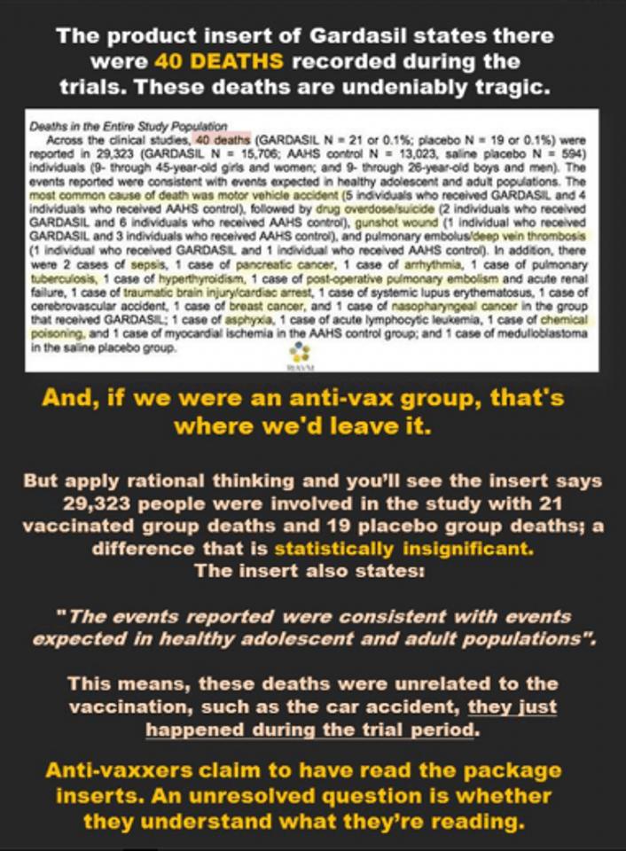 As razões das mortes: acidente de carro, overdose de drogas, suicídio, ferimento por arma de fogo. Justamente as mortes comuns entre adolescentes. Em um estudo com mais de 29 mil pessoas onde morreram 21 pessoas no grupo que tomou a vacina e 19 no grupo que tomou o placebo. Diferença estatística nenhuma!