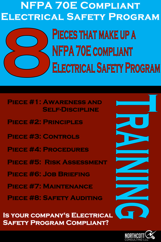 Latest Article on the NFPA 70E published on plantengineering.com