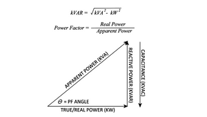 Article on Power Factor