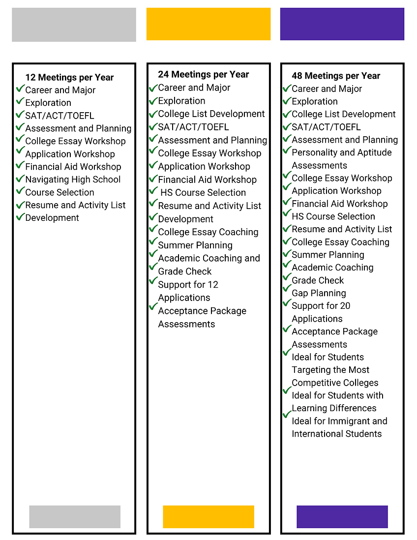 Voyager College Planning Packages (6).pn