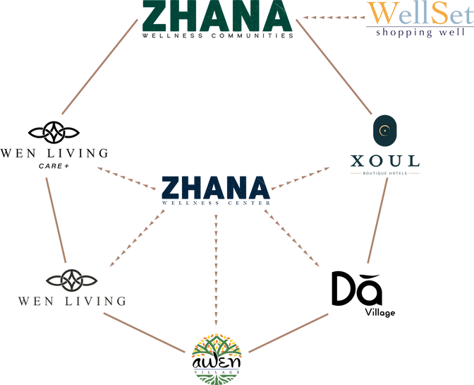 diagrama zhana communities.png