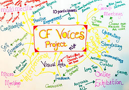 voices image 2.jpg