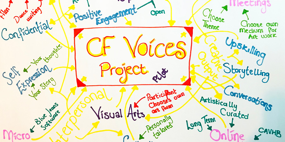 CF Voices Project