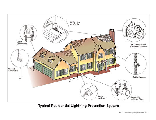 Typical-residential-system-rotated-1.png