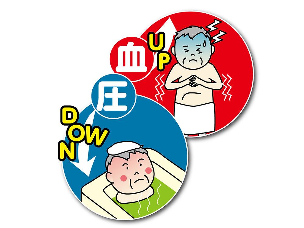 バスルーム ヒートショック 神戸 リフォーム