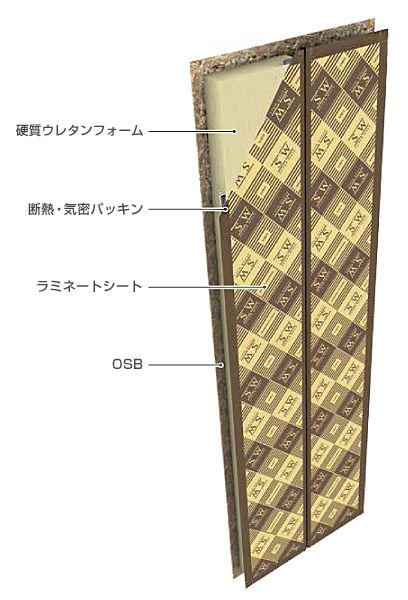 神戸 新築 コネクシオホーム