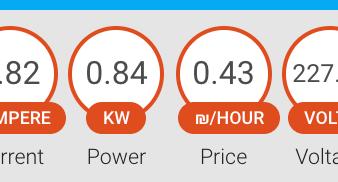 ניטור החשמל הביתי