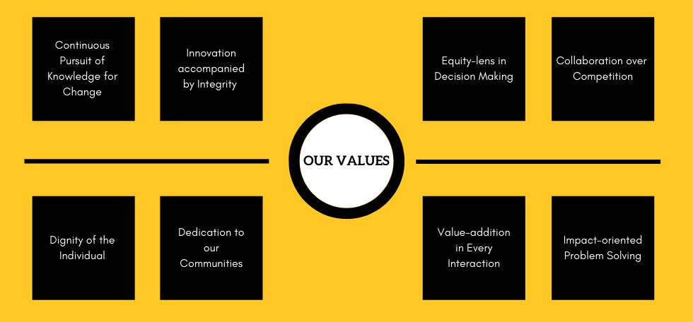Les Femmes Values Banner.png