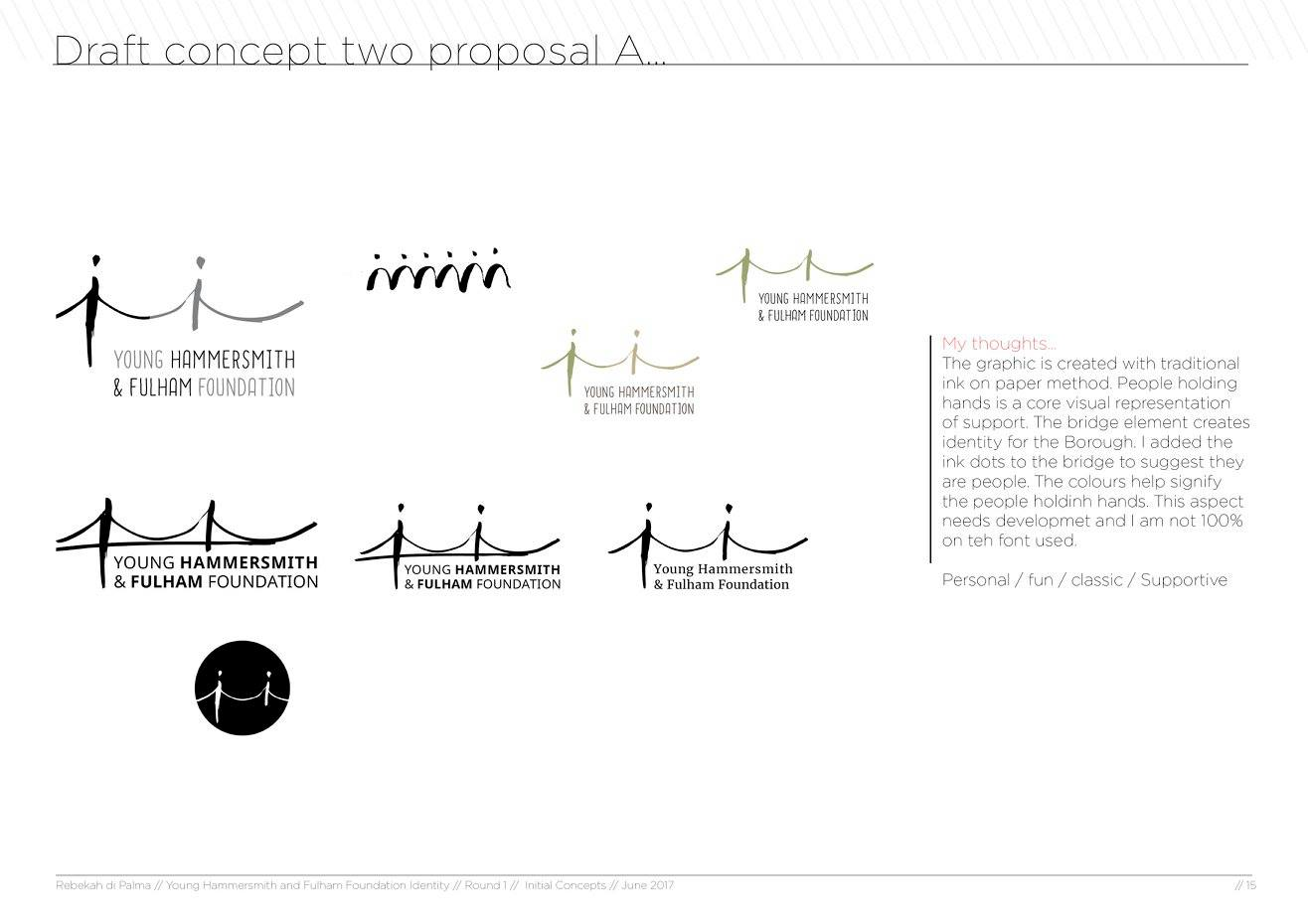 Conceptual round example