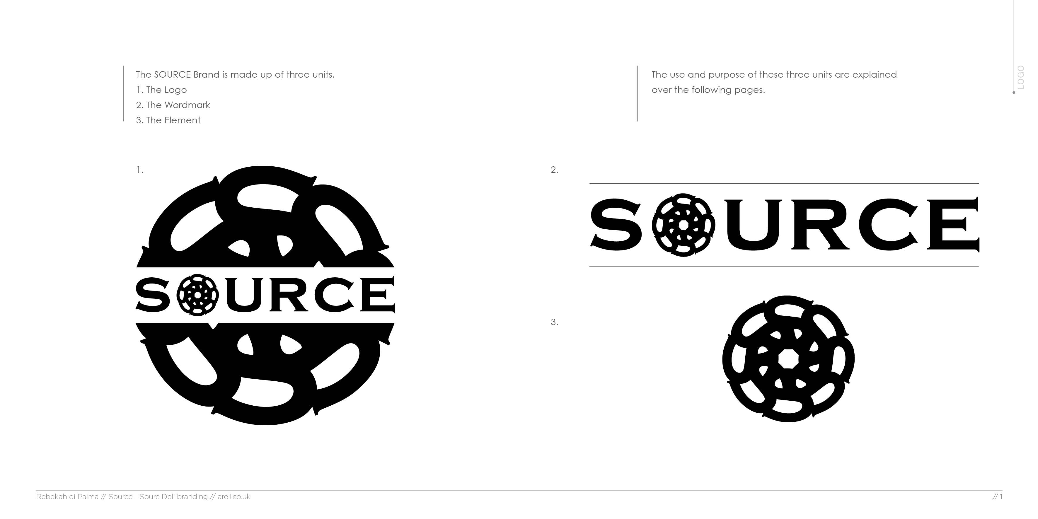 Source logo - brand guides
