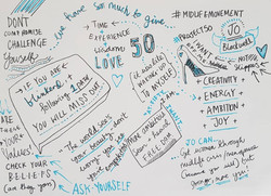 Event Sketch notes