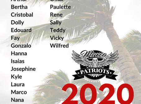 2020 Hurricane Names Announced.  Will You Be Ready?