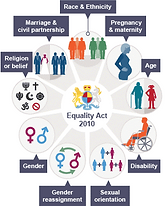 Equality Act Picture.png