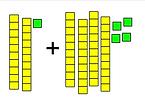 Base 10 Adding 2 Digit Numbers Game Scor