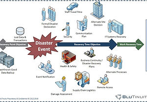Image - Sample Disaster Event Timeline.jpg