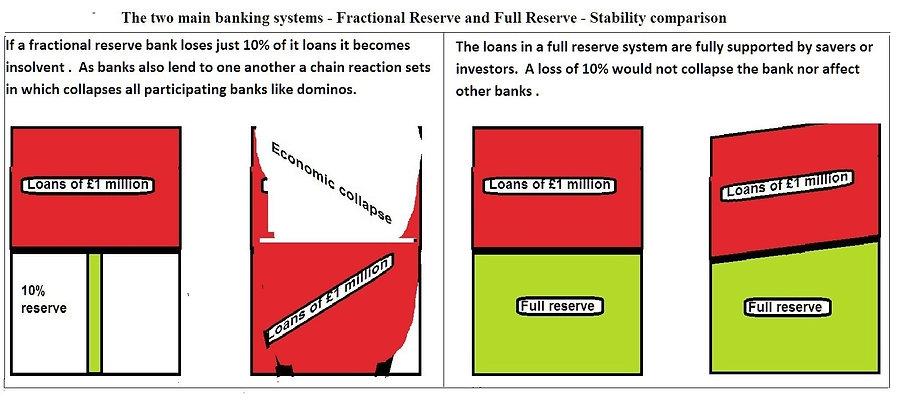 Fractional Reserve.jpg