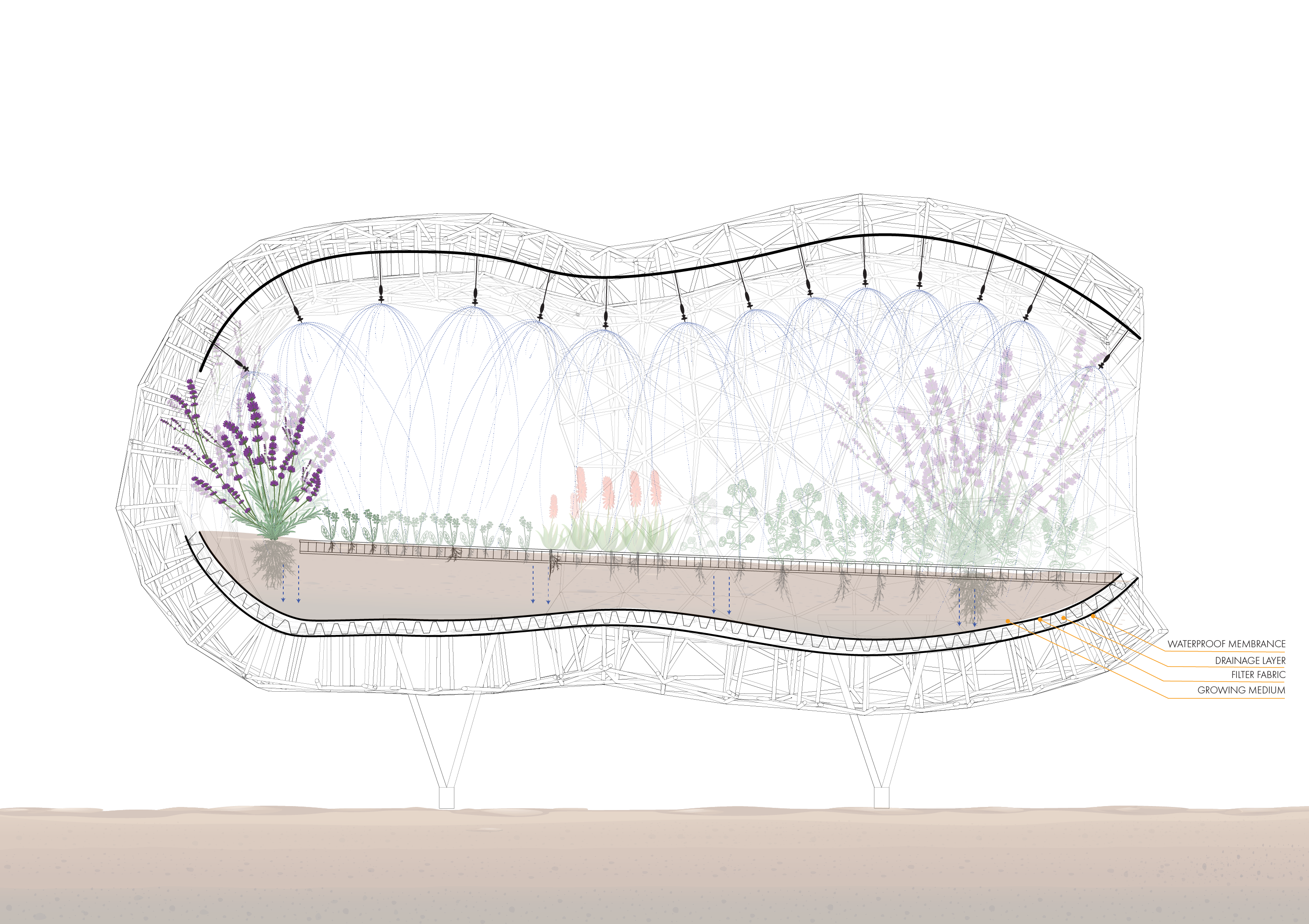 Garden Prototype: Herbs Section