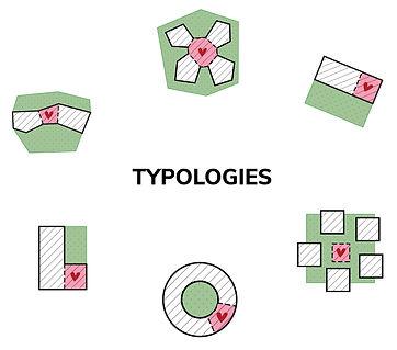dia_typologi_01.jpg