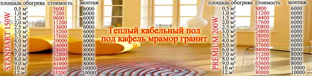 Теплый пол под кафель, мрамор, гранит