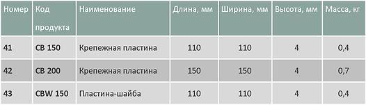 Крепления CB таблица.png