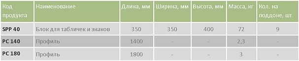 Блок для табличек и знаков таблица.png