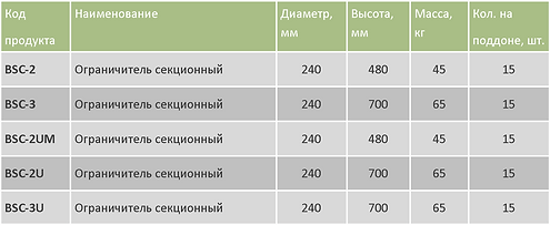 BSC таблица.png