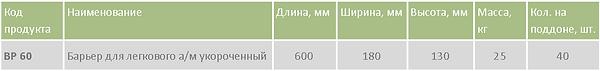 Барьер для л-а BP 60 таблица.png