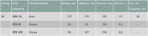 Блок с регулировкой таблица1.png