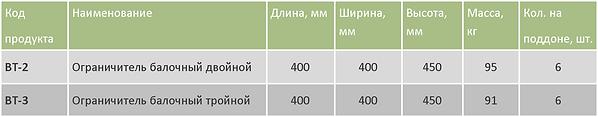 BT таблица.png