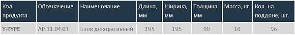 Y-TYPE таблица.png