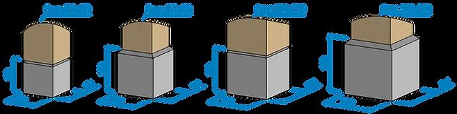 Блоки цокольные для столбов1.png