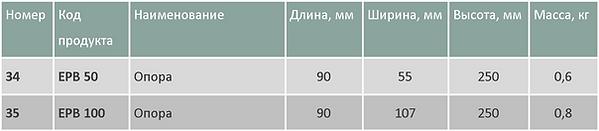 Крепления EPB таблица.png