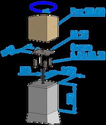 Пример монтажа PFS 150.png