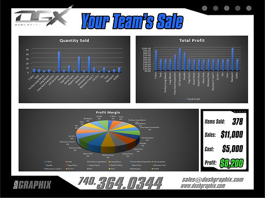 Sample Sale Report.jpg