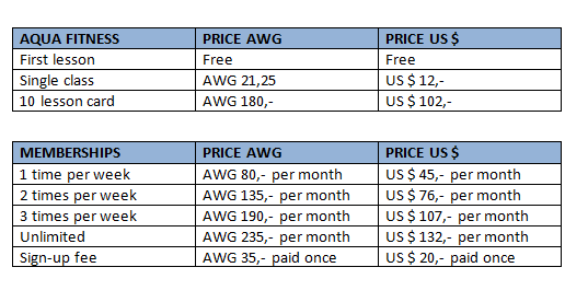 Aqua Fitness prices.png