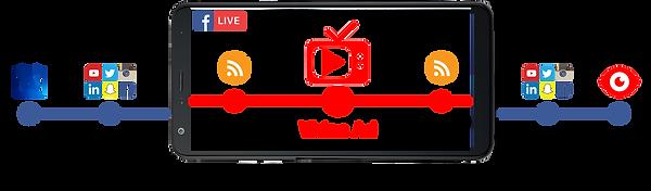 Facebook LIVE Video Ads.png