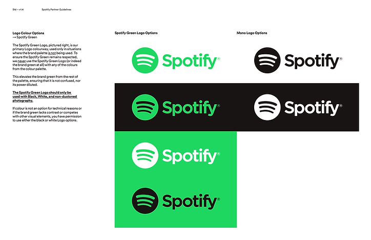 Logo design and variations from Spotify's brand guideline document