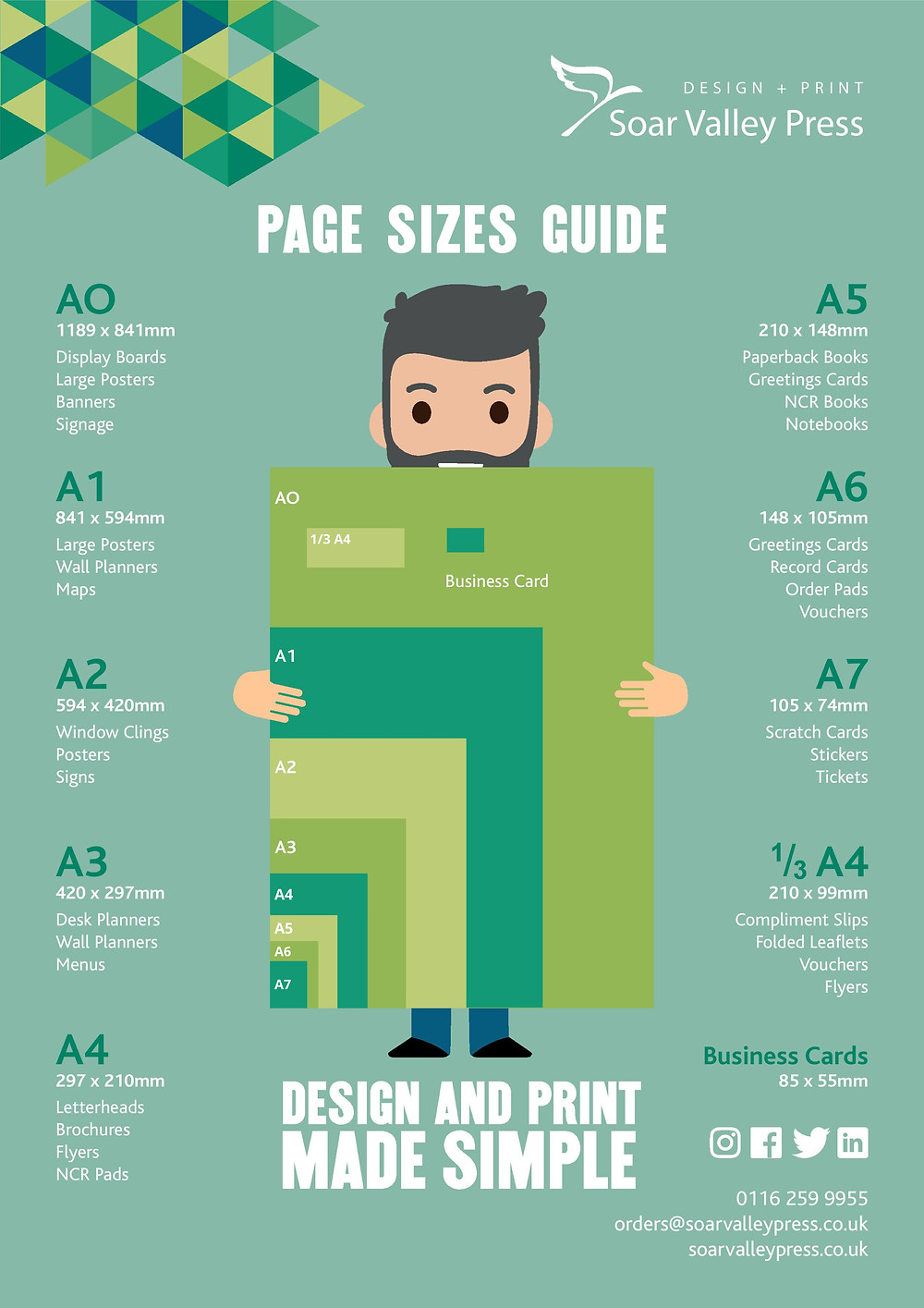 An image showing the popular page sizes for print and their uses.