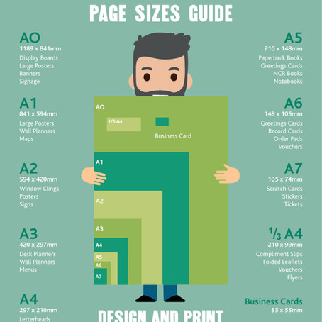 A Guide to Paper Sizes for Print
