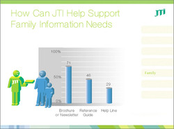 JTI-Employee_Survey_Presentation