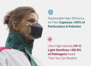 UVMask, Kickstarter, Face mask, air purification, filtering all pollutants, pathogens, dust, and allergens