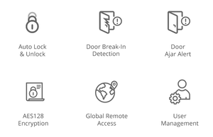 Aegis, Kickstarter, Deadbolt,  Smart Deadbolt, Home Security, Protection, Door lock, features,