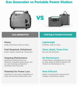 EcoFlow R600 - Modular Portable Power Station kickstarter