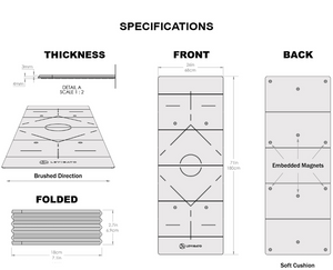 Detailed specifications of Levigato Fitness mats