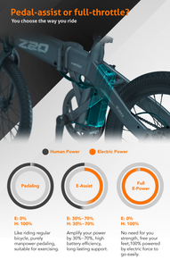 HIMO Z20, Indiegogo, E-Bike, Affordable, Electric Bike, details about power