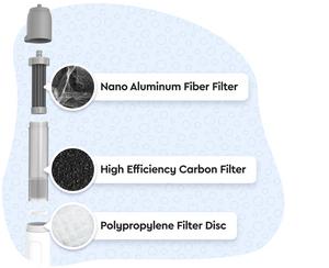 GoSun Flow Water Purifier Sanitation Station Indiegogo Fresh water drink clean water filter