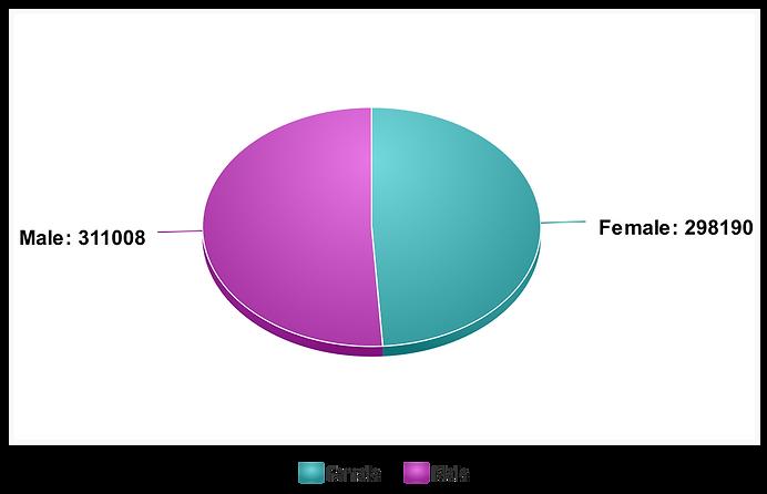 gender2.png